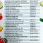 Vitamin C Plus วิตามินซี พลัส thumbnail 2
